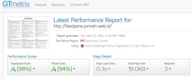 hasil gtmetrix feedpena
