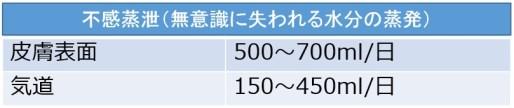 %e4%b8%8d%e6%84%9f%e8%92%b8%e6%b3%84
