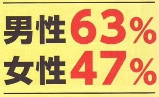 %e3%81%8c%e3%82%93%e4%bf%9d%e9%99%ba2