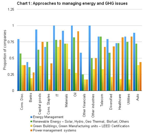 energychart1.png