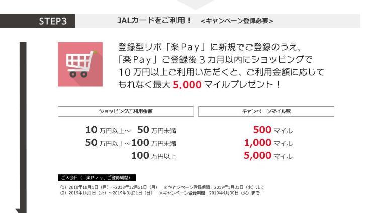 JALマスターカード入会キャンペーン3