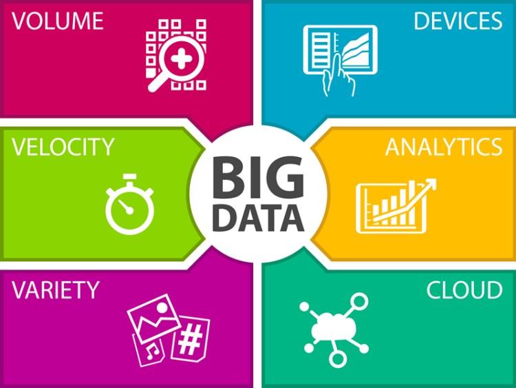 bigdata_sales
