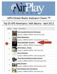 Airplay-Direct-April-2012-Top-CDs