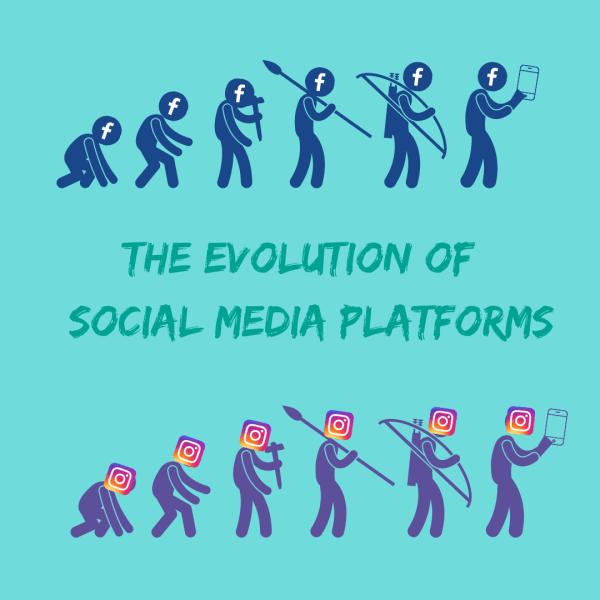 the-evolution-of-social-media-platforms