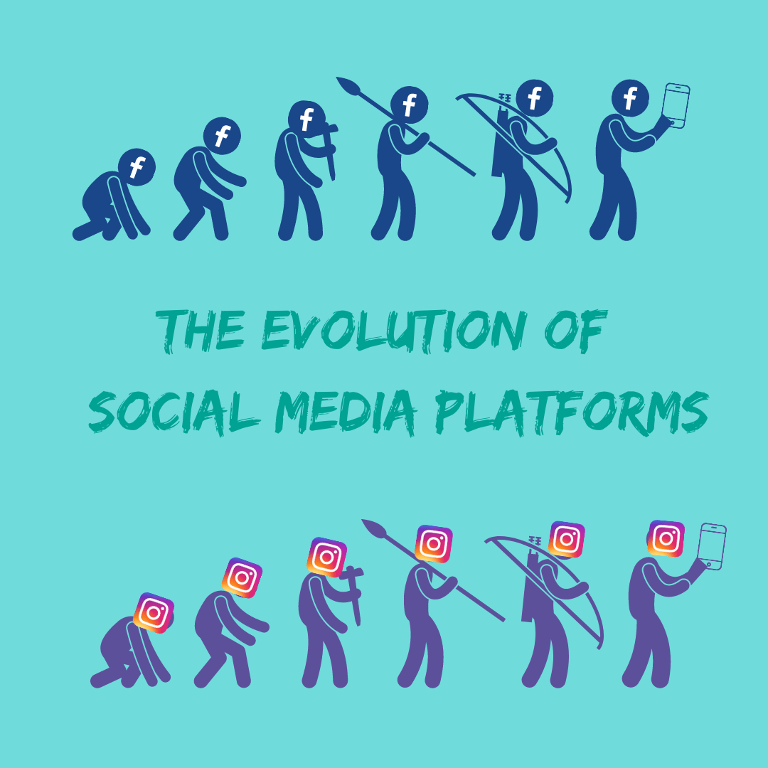 the-evolution-of-social-media-platforms