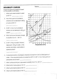 Solubility Graph Worksheet AnswersSolubility Graph