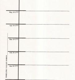 Fun With Fiction: Timeline   Blogzone [ 1754 x 1275 Pixel ]