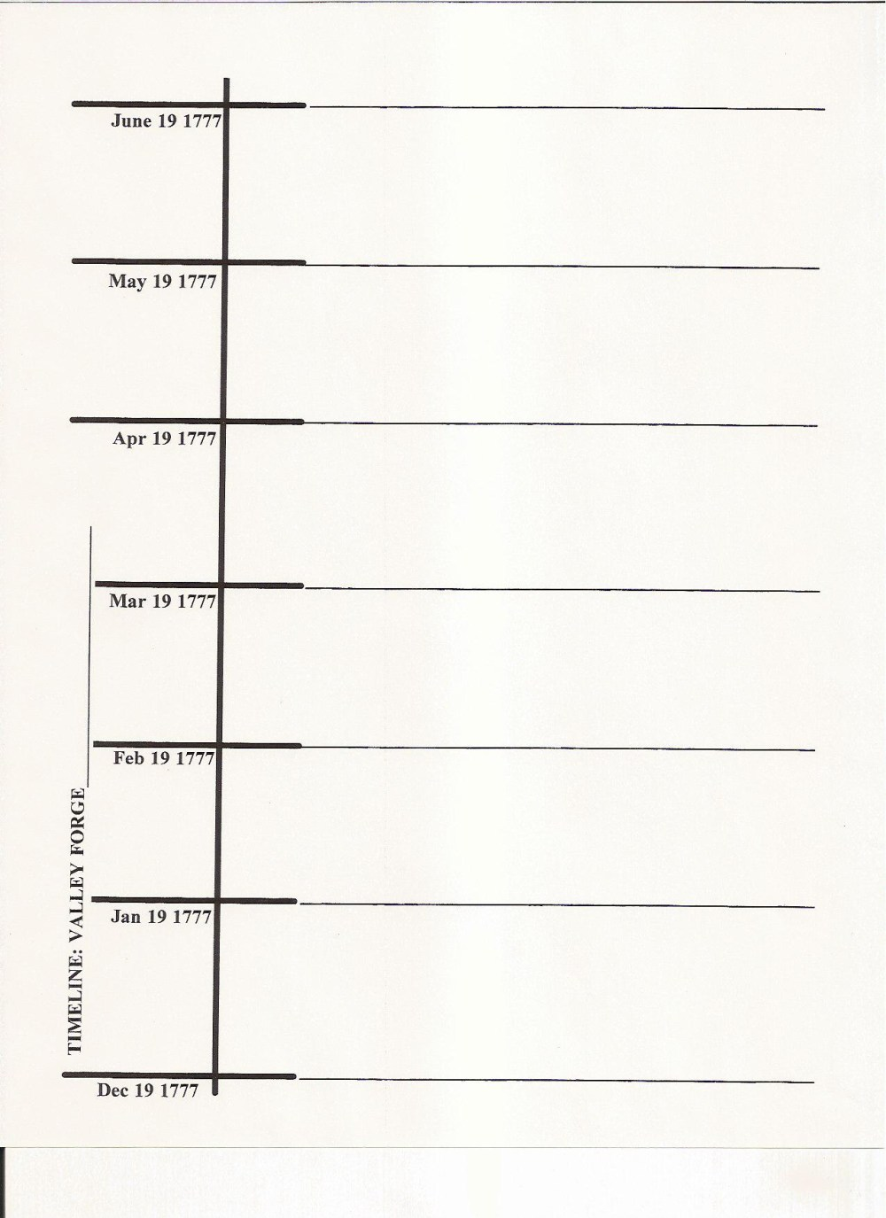 medium resolution of Fun With Fiction: Timeline   Blogzone