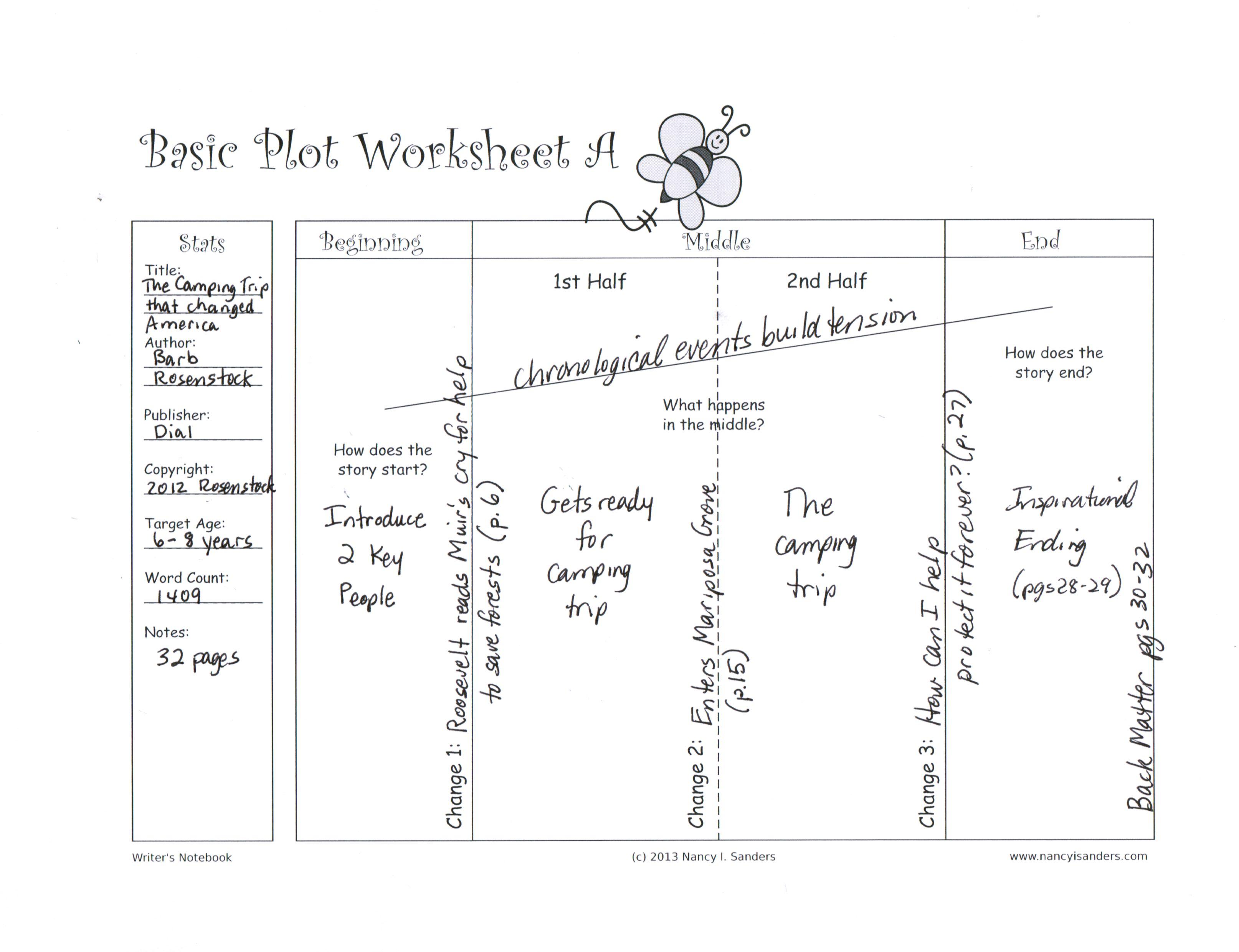 Nonfiction Picture Books Chart Published Plots Part 3