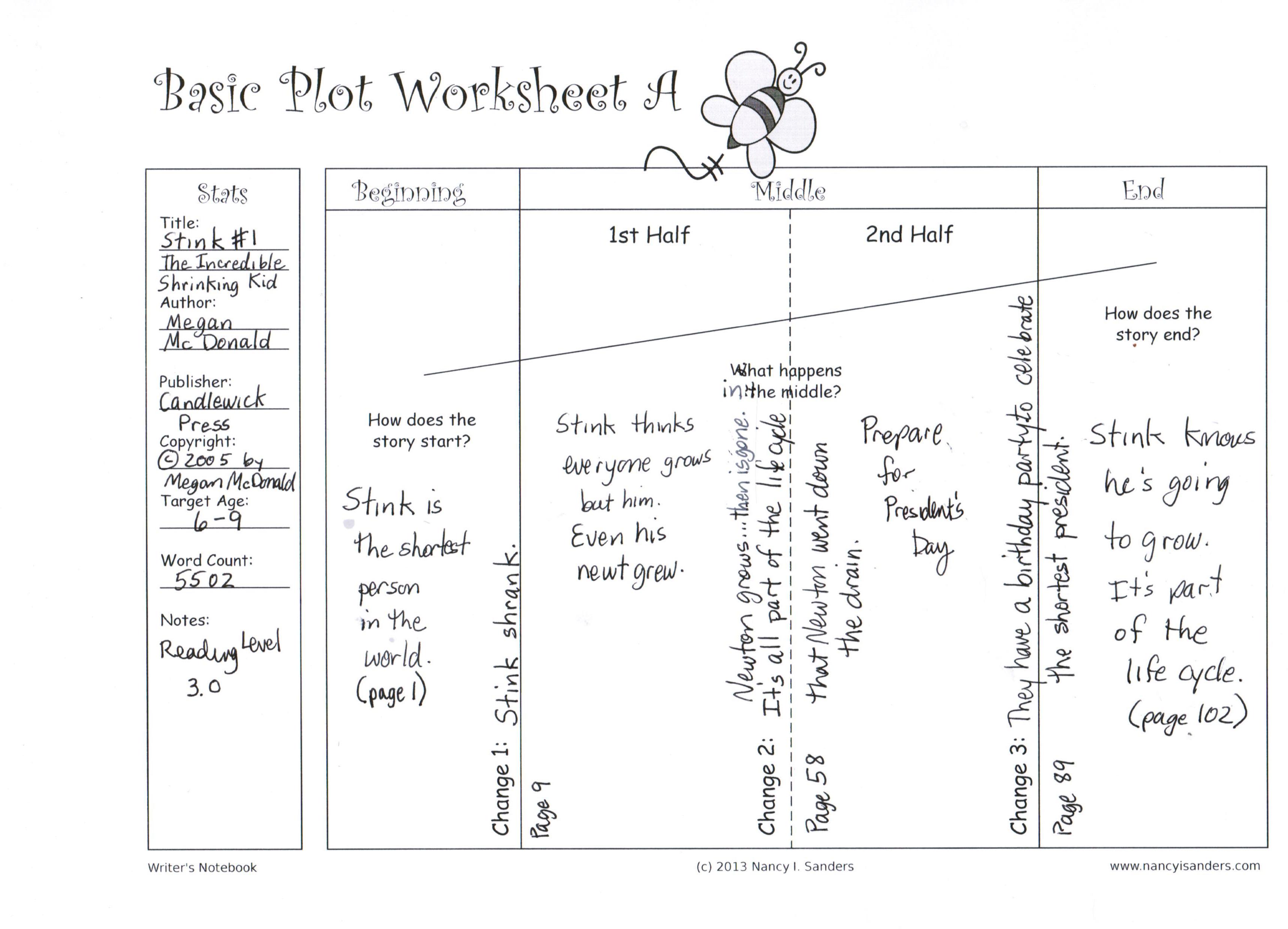 what is a plot diagram of book 2016 nissan sentra wiring worksheet structure grass fedjp