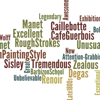 Commonly Used Words in Impressionism