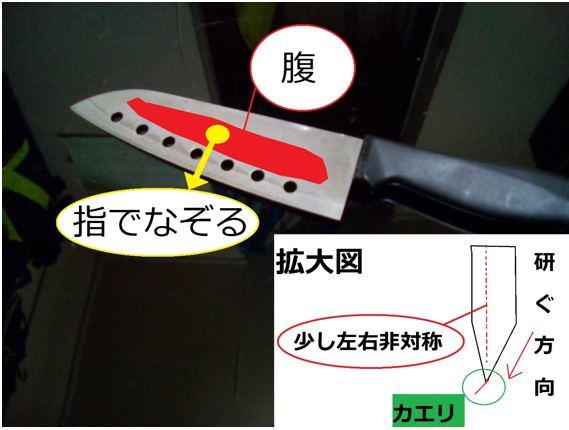 江戸川区の便利屋 包丁研ぎ