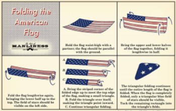 Proper flag folding procedure.