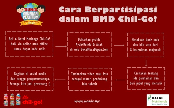 cara berpartisipasi dalam bmd chil-go
