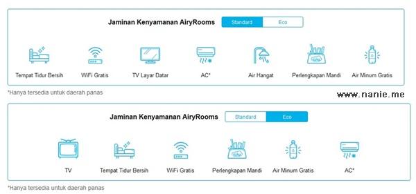 fasilitas airy rooms  - Wisata Medan