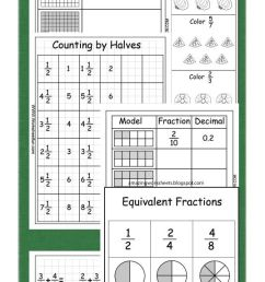 Free Printable Fractions Worksheets By Valeria   Grade 7 Math on Best  Worksheets Collection 84 [ 1973 x 537 Pixel ]