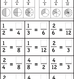 Equivalent Fractions   Multiplication   Math [ 1956 x 1324 Pixel ]