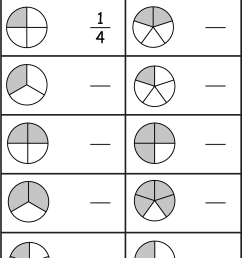 Math Fractions Worksheets 5th Grade   Learning Printable   Math on Best  Worksheets Collection 3158 [ 1948 x 1324 Pixel ]