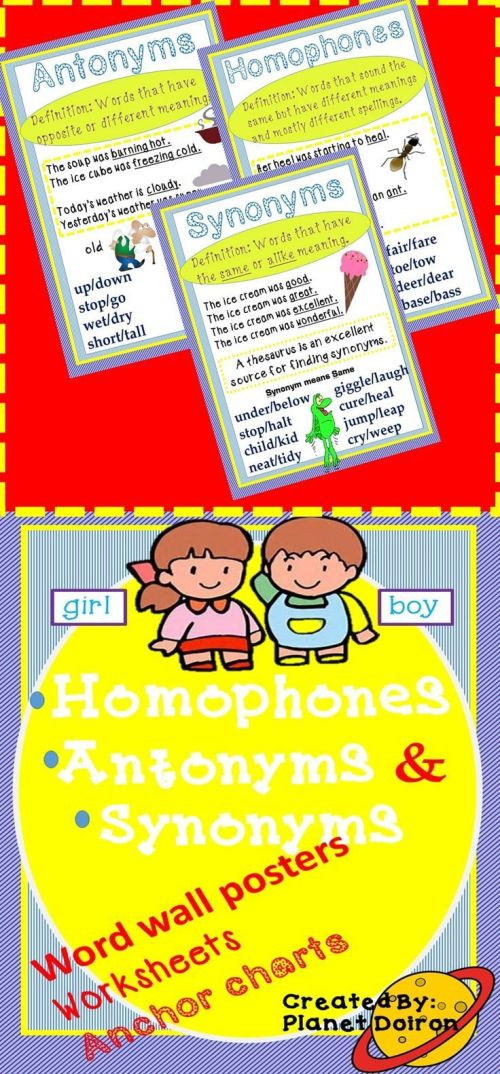 small resolution of Homophones Synonyms Antonyms Grammar Worksheets And Anchor Charts on Best  Worksheets Collection 9060