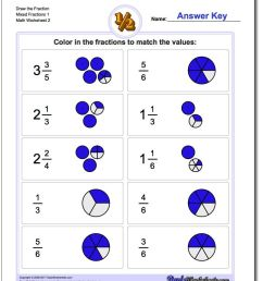Writing Mixed Fractions Worksheets #fraction #worksheets   Primaria on Best  Worksheets Collection 668 [ 1025 x 810 Pixel ]