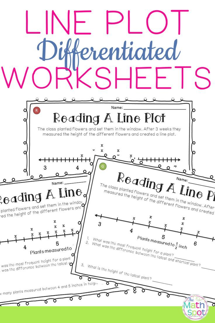 medium resolution of Measurement And Data Worksheets - 3rd Grade Math Worksheets on Best  Worksheets Collection 6936