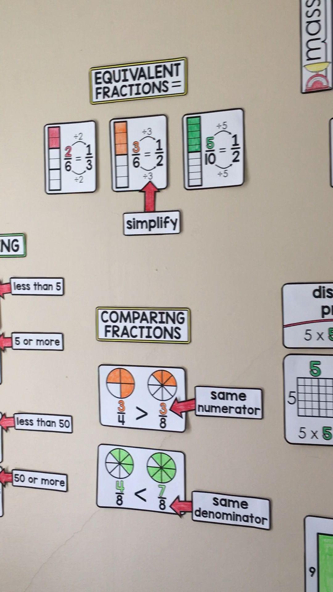 Pin By Dhanam Nilani On Mental Maths Worksheets