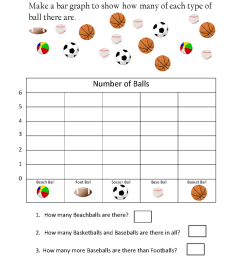 Kidz Worksheets: Second Grade Bar Graph Worksheet1   Education on Best  Worksheets Collection 3463 [ 1600 x 1131 Pixel ]