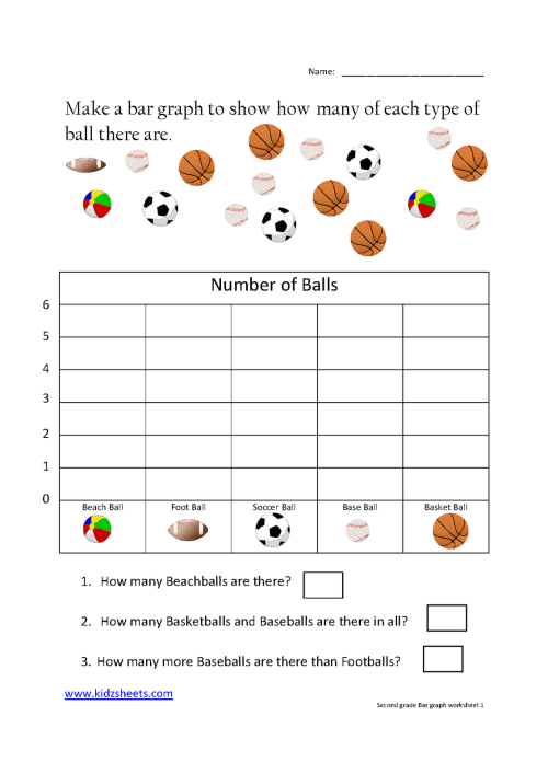 small resolution of Kidz Worksheets: Second Grade Bar Graph Worksheet1   Education on Best  Worksheets Collection 3463