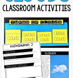 Types Of Clouds Activities And Worksheets   Second Grade on Best Worksheets  Collection 9527 [ 1274 x 736 Pixel ]