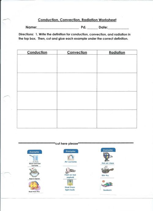 small resolution of 7th Grade Science Worksheets On Lab Safety - 7th Grade on Best Worksheets  Collection 2177