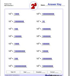 8 Best Negative Exponents Worksheets images on Best Worksheets Collection [ 1025 x 810 Pixel ]