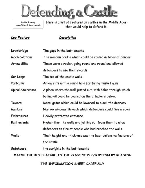 small resolution of 18 Best Printable History Worksheets images on Best Worksheets Collection
