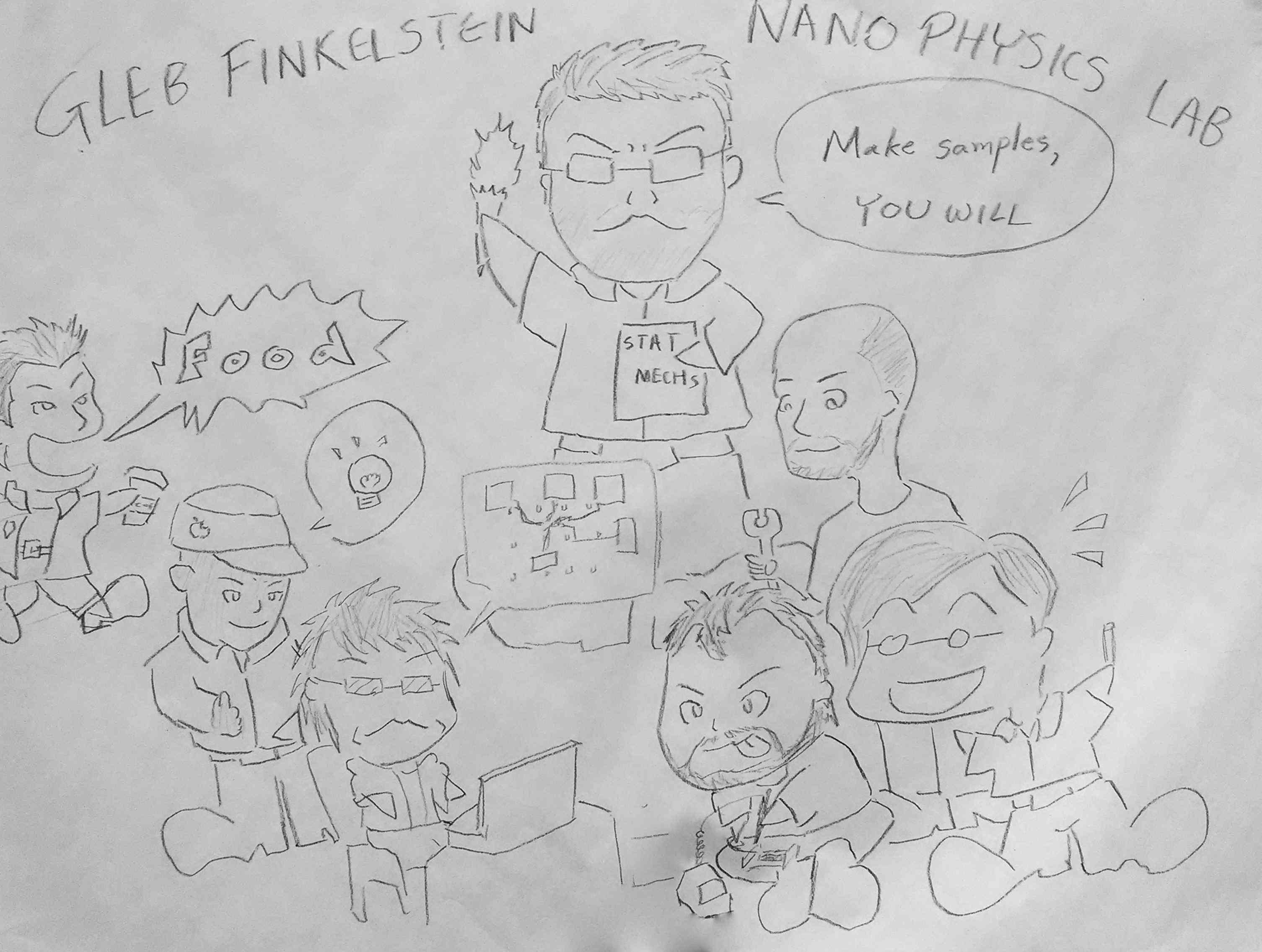 Finkelstein Group