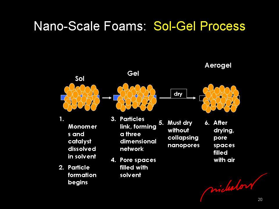 nanoSKY on the Moon - Dr. Ioannis Michaloudis - nano-sculpture - Slide20