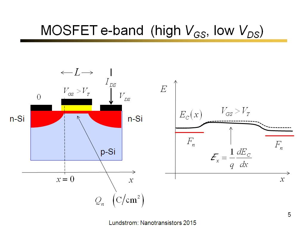 hight resolution of  mosfet e band high vgs low vds