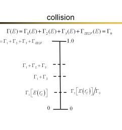 nanohub org resources ece 656 lecture 34b monte carlo simulation ii watch presentation [ 1024 x 768 Pixel ]