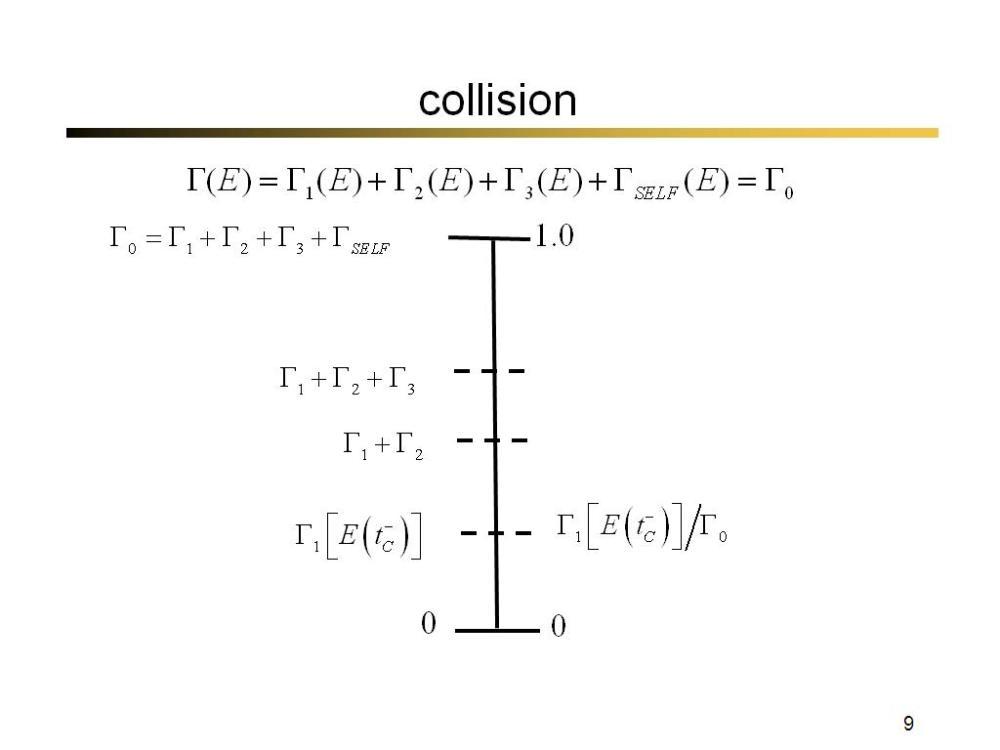 medium resolution of nanohub org resources ece 656 lecture 34b monte carlo simulation ii watch presentation
