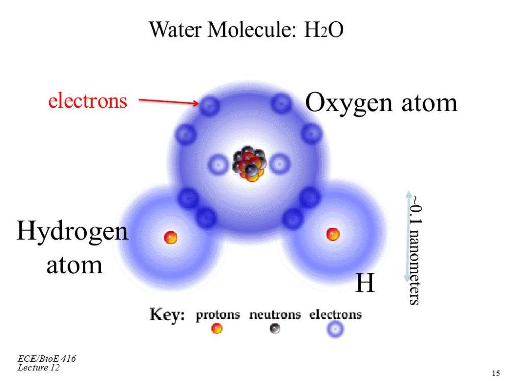 medium resolution of photos of volume of 1 hydrogen atom