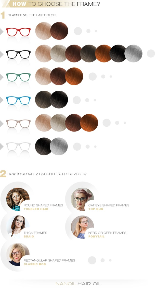 hairstyles to wear with glasses. how to match the hairdo