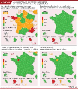 VISACTU Health Infographic on France