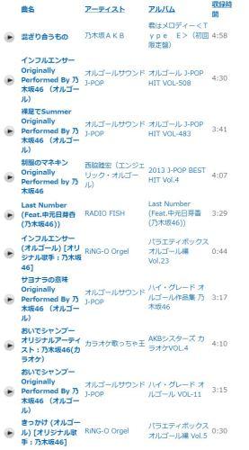 アマゾンプライムミュージックで乃木坂46の楽曲のオルゴールバージョンが聞ける