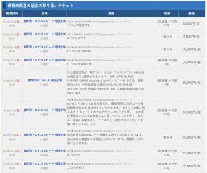 チケストで安室奈美恵花火ショーのチケットが出品されていた