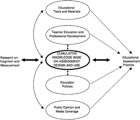 8 Implications and Recommendations for Research, Policy