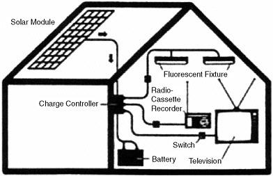 Power Grid Areas Power Matrix Wiring Diagram ~ Odicis