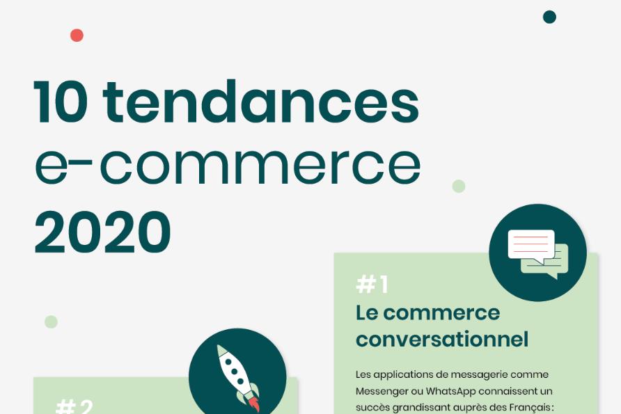 Infographie : 10 tendances du E-commerce à surveiller en 2020.