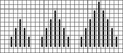 sizes of trianglepoint triangles, copyright Napa Needlepoint