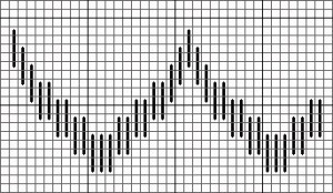 free bargello needlepoint chart, swag, from janet perry