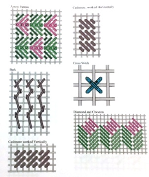 needlepoint stitches stitch diagrams 2005 mazda 3 serpentine belt diagram learn to create in atlanta news join cynthia thomas at 3137 e shadowlawn ave ne on may 5 6 when she teaches you how your own and guides