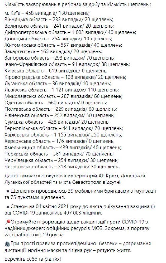 Степанов министр