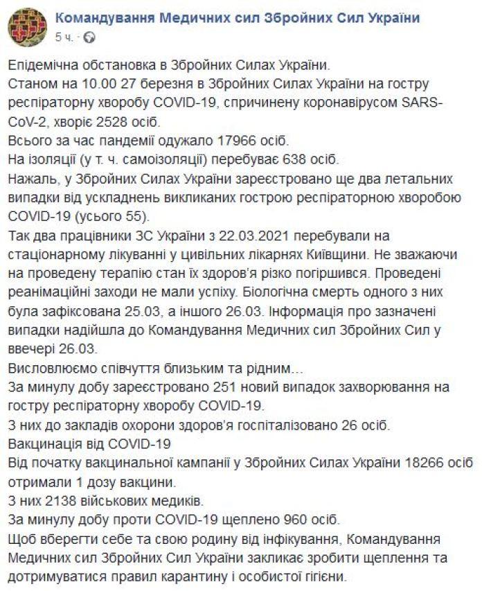 коронавирус ВСУ